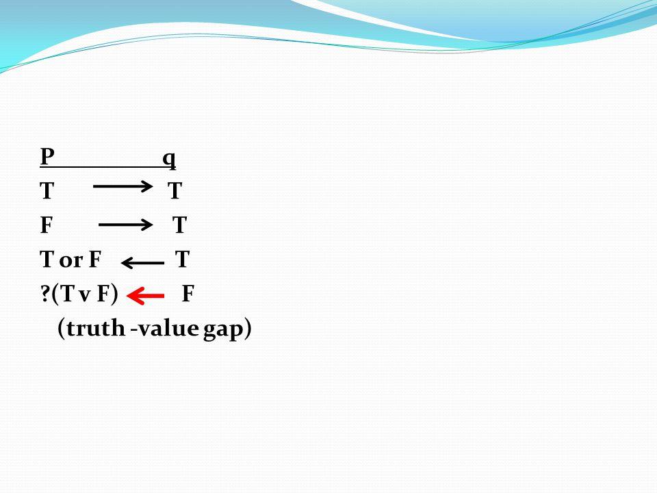 P q T T F T T or F T (T v F) F (truth -value gap)