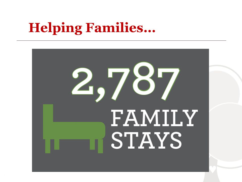 Helping Families…