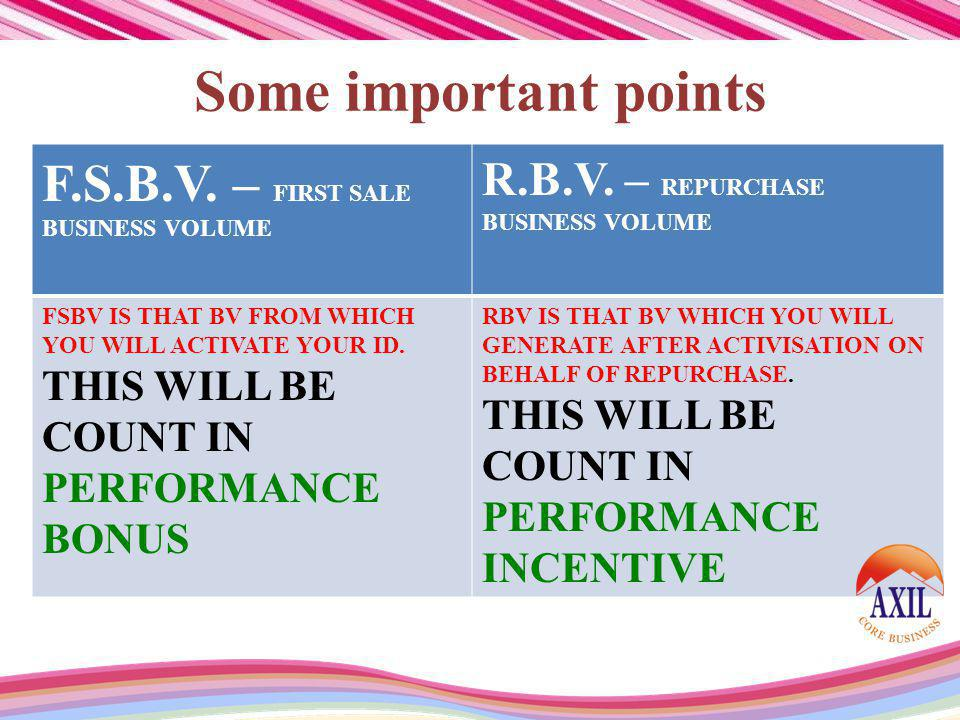 Some important points F.S.B.V. – FIRST SALE BUSINESS VOLUME