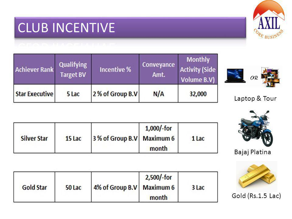 CLUB INCENTIVE Laptop & Tour Bajaj Platina Gold (Rs.1.5 Lac)