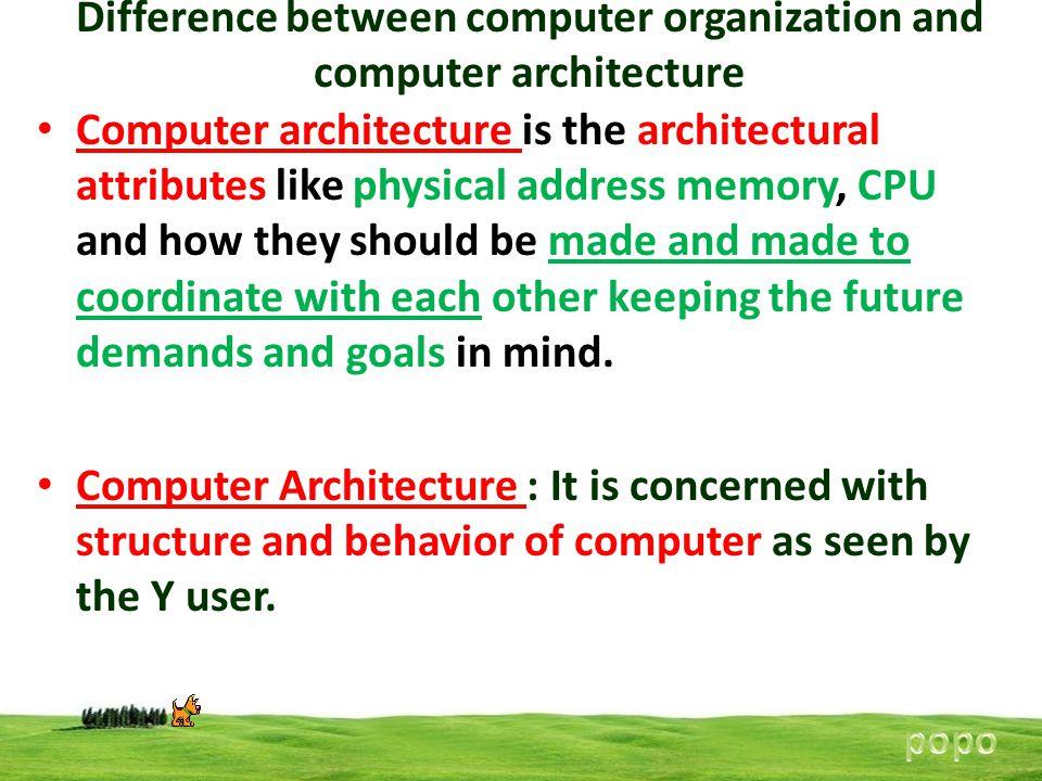 Difference between computer organization and computer architecture