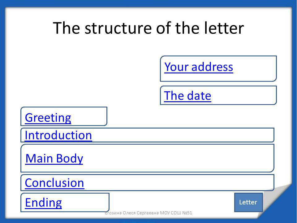 The structure of the letter