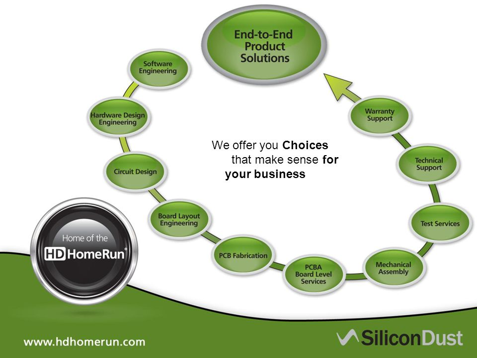 We offer you Choices that make sense for