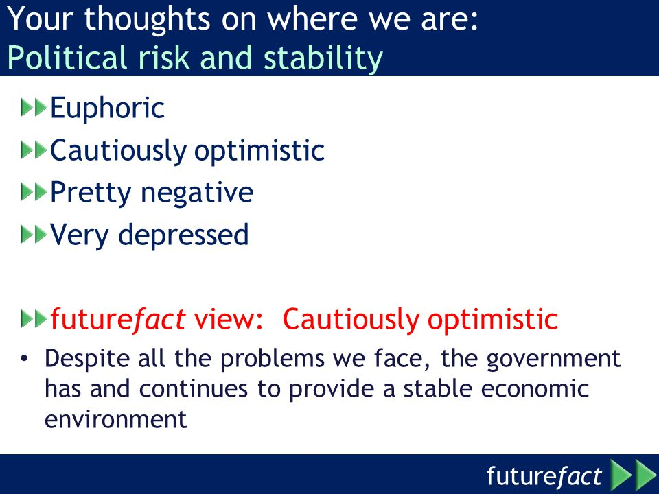 Your thoughts on where we are: Political risk and stability