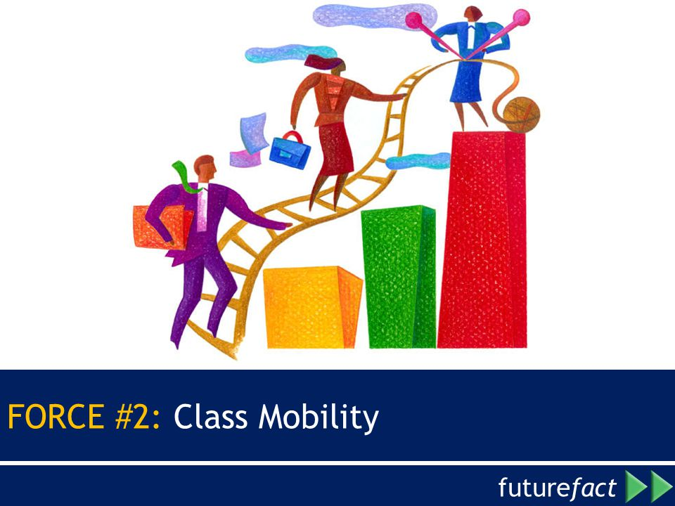 FORCE #2: Class Mobility