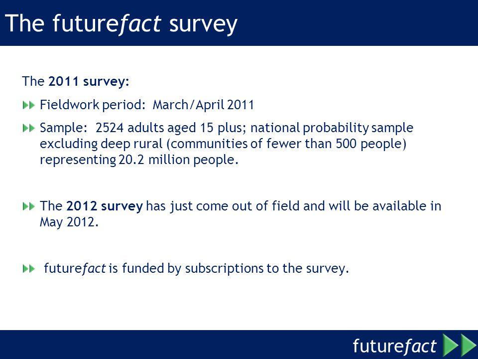 The futurefact survey The 2011 survey: