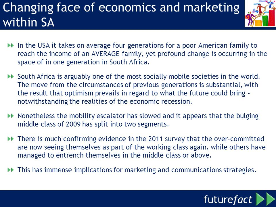 Changing face of economics and marketing within SA