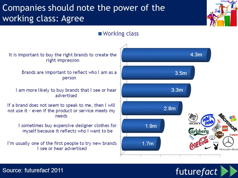 Companies should note the power of the working class: Agree
