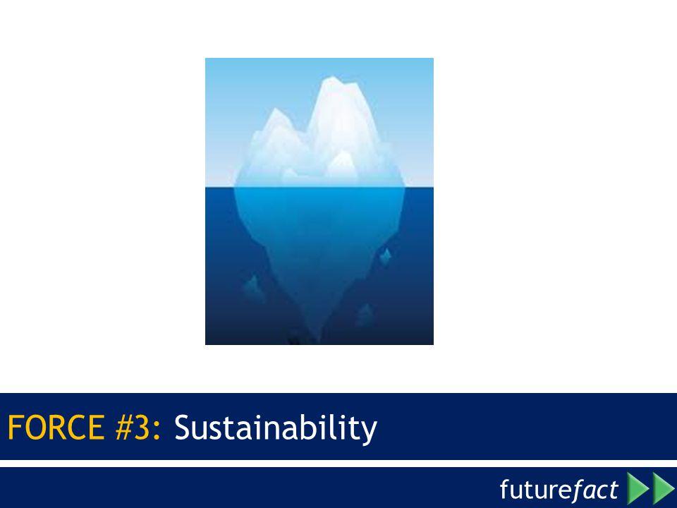 FORCE #3: Sustainability