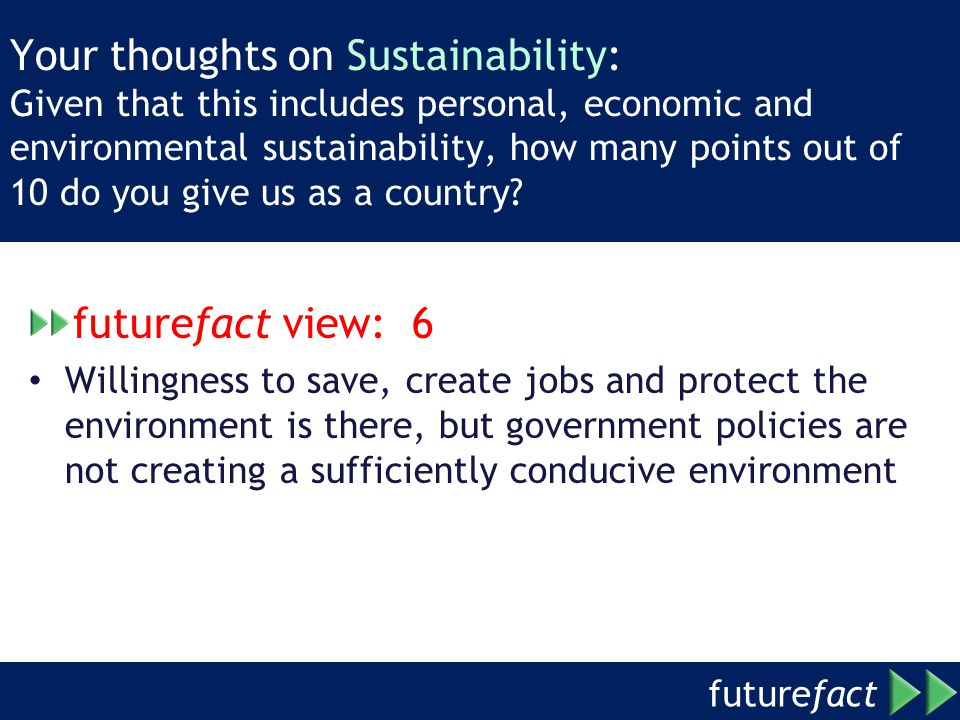 Your thoughts on Sustainability: Given that this includes personal, economic and environmental sustainability, how many points out of 10 do you give us as a country