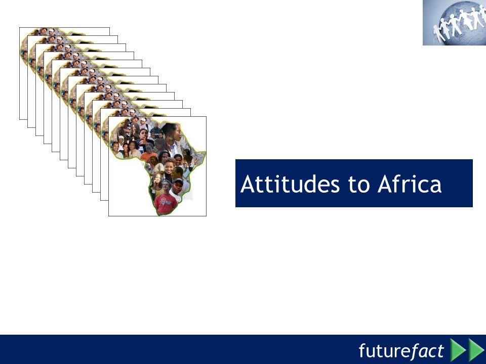 Attitudes to Africa