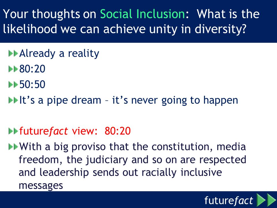 Your thoughts on Social Inclusion: What is the likelihood we can achieve unity in diversity