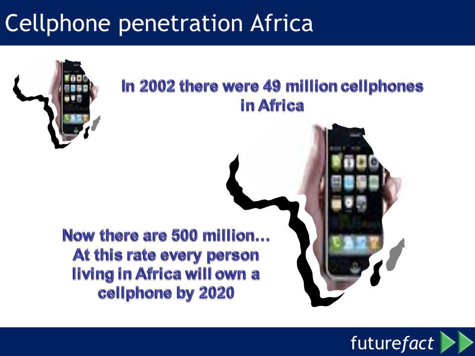 Cellphone penetration Africa