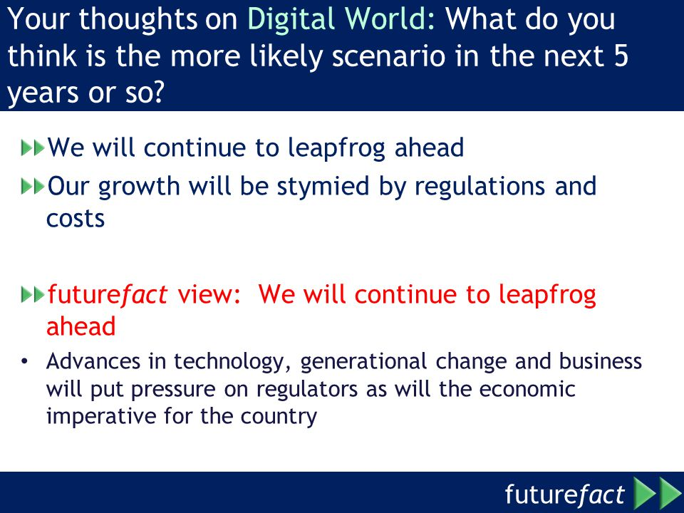 Your thoughts on Digital World: What do you think is the more likely scenario in the next 5 years or so