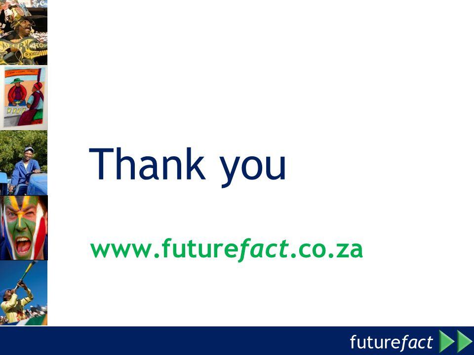 Thank you www.futurefact.co.za
