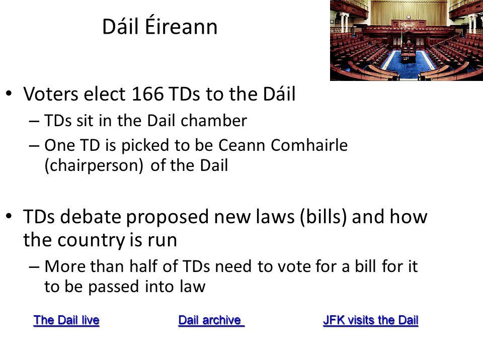 Dáil Éireann Voters elect 166 TDs to the Dáil