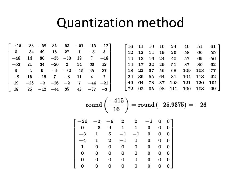 Quantization method