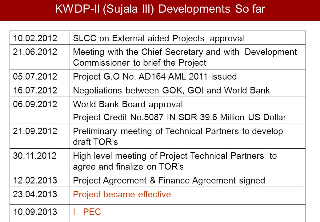 KWDP-II (Sujala III) Developments So far