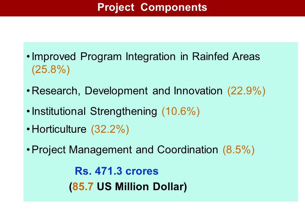 Project Components Improved Program Integration in Rainfed Areas (25.8%) Research, Development and Innovation (22.9%)
