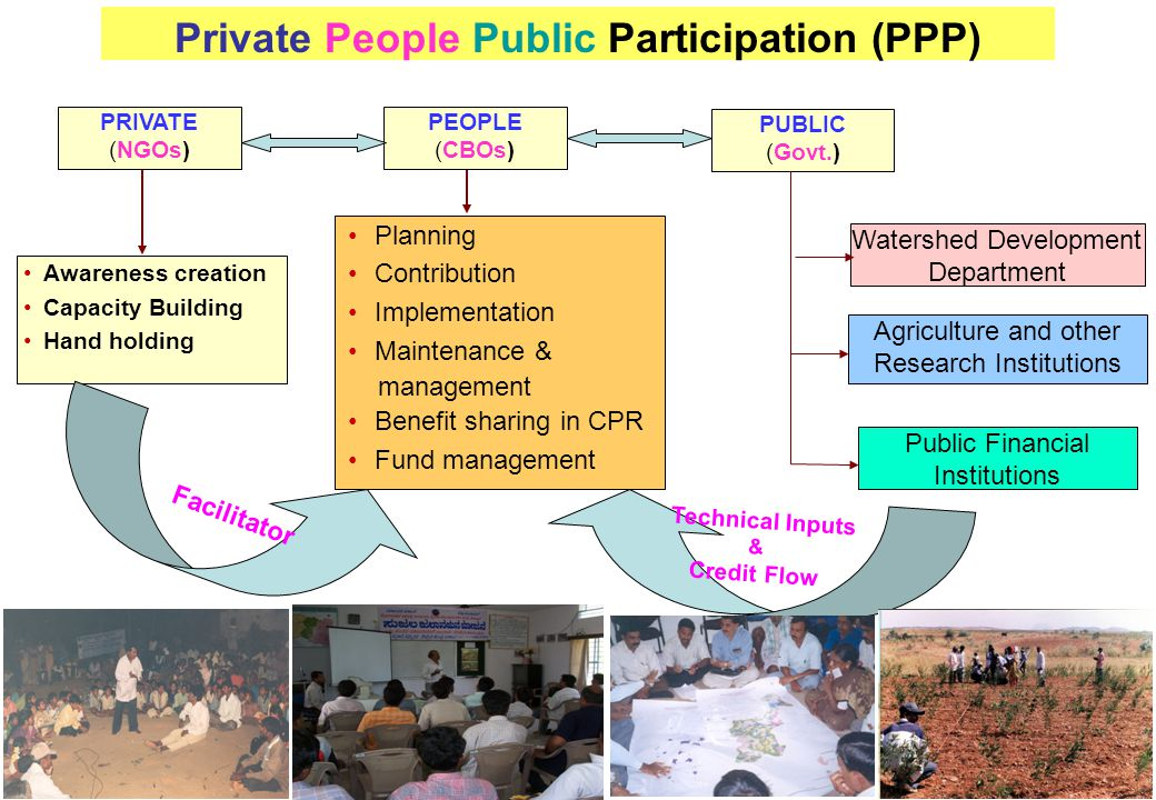 Private People Public Participation (PPP)
