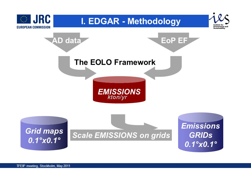 Scale EMISSIONS on grids