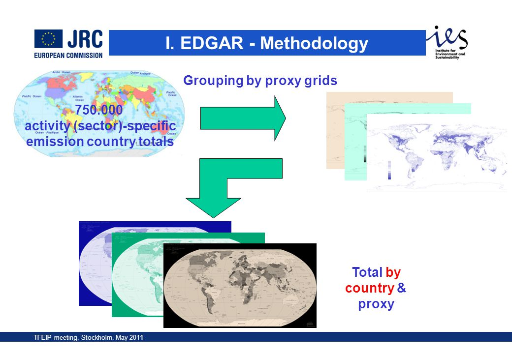 I. EDGAR - Methodology Grouping by proxy grids 750.000