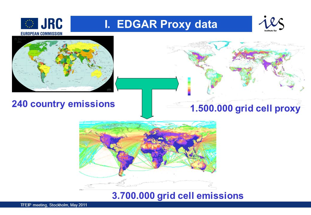 I. EDGAR Proxy data 240 country emissions 1.500.000 grid cell proxy