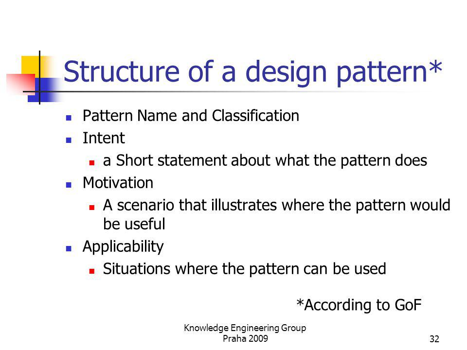 Structure of a design pattern*
