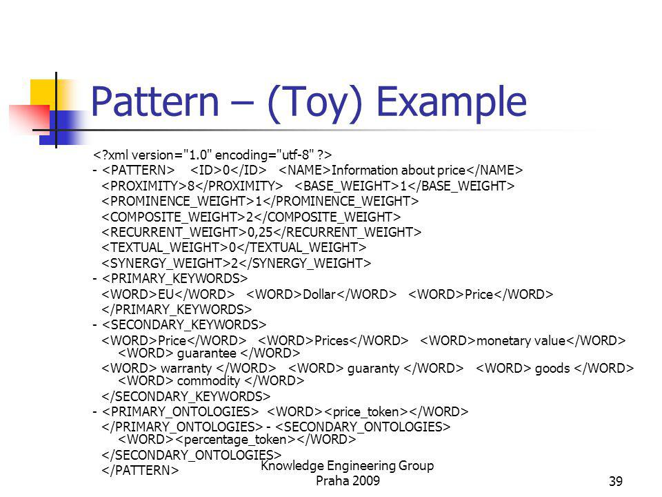Pattern – (Toy) Example