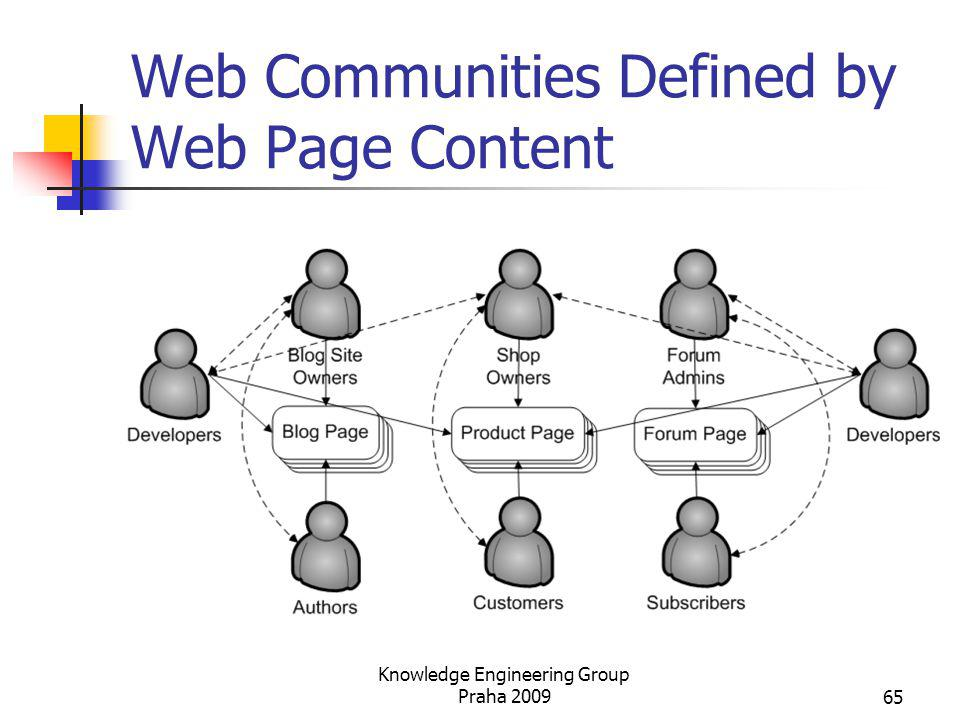 Web Communities Defined by Web Page Content