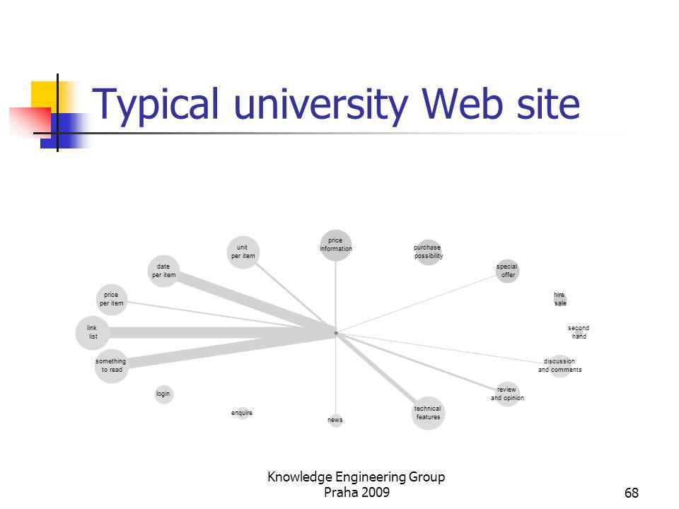 Typical university Web site