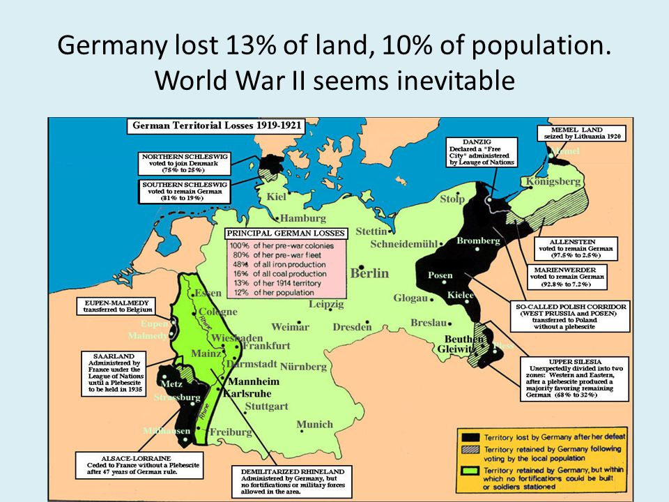 Germany lost 13% of land, 10% of population