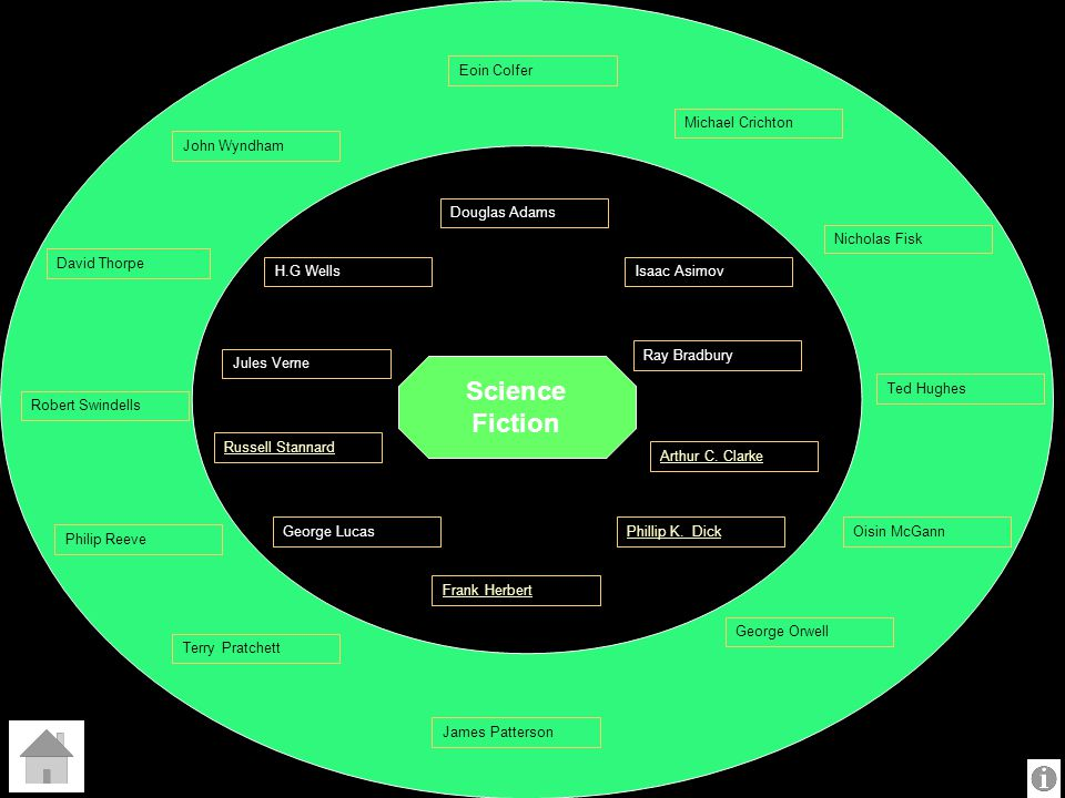 Science Fiction Eoin Colfer Michael Crichton John Wyndham