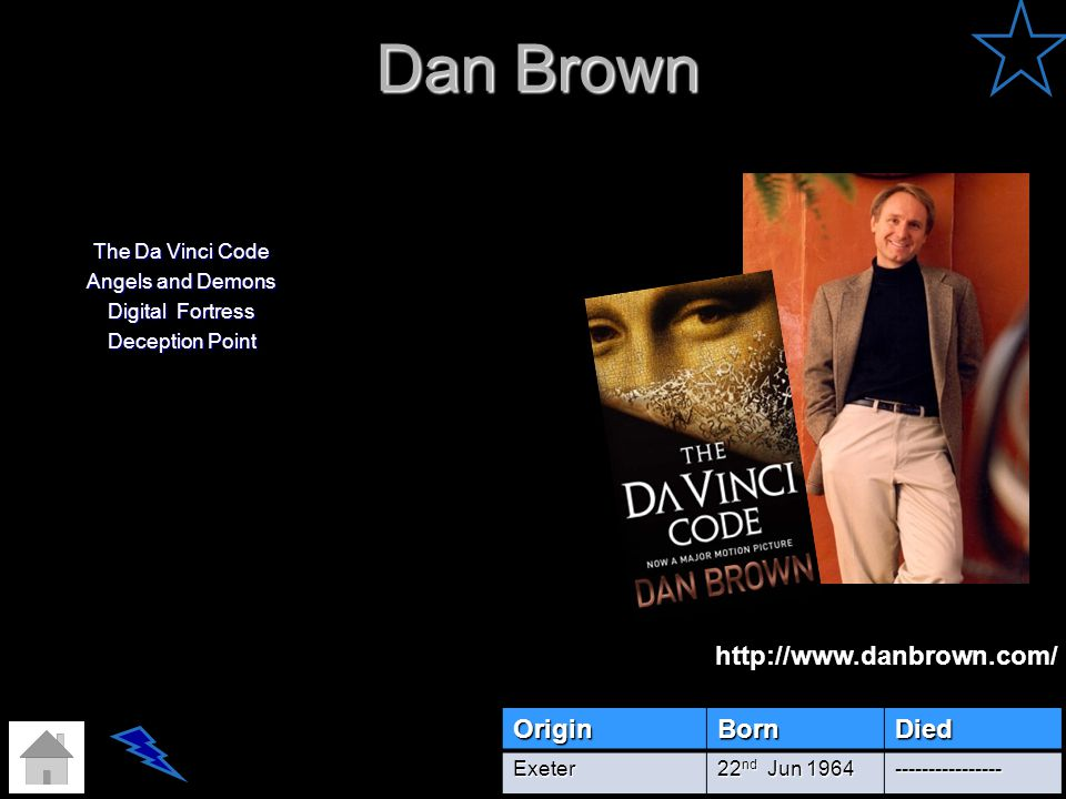 The Da Vinci Code Angels and Demons Digital Fortress Deception Point