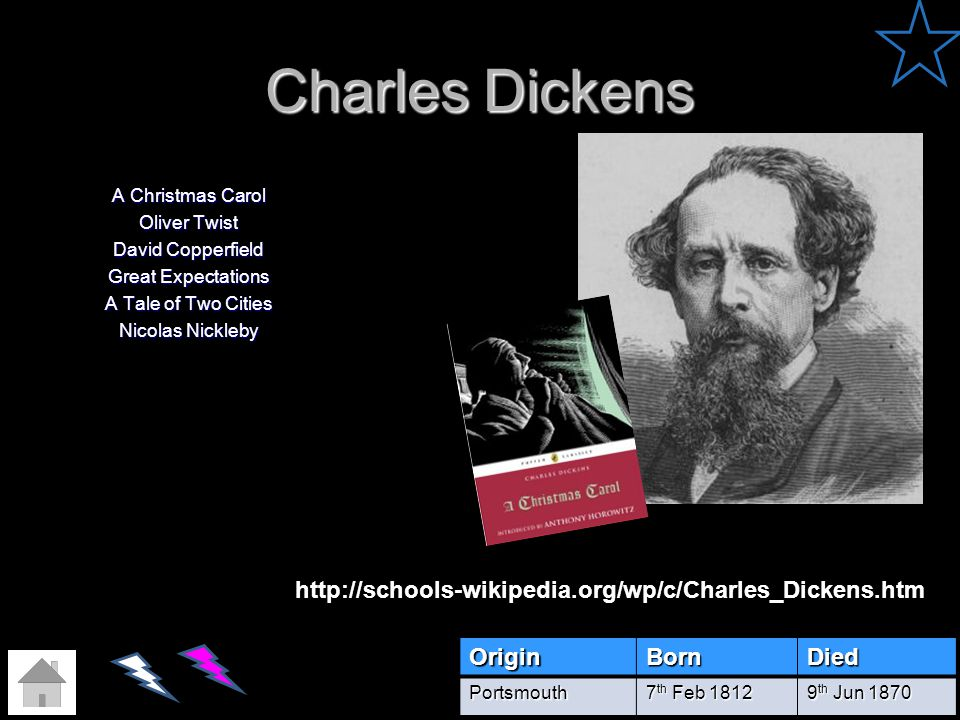 Charles Dickens http://schools-wikipedia.org/wp/c/Charles_Dickens.htm