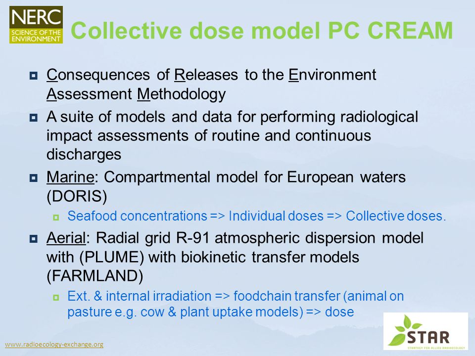 Collective dose model PC CREAM