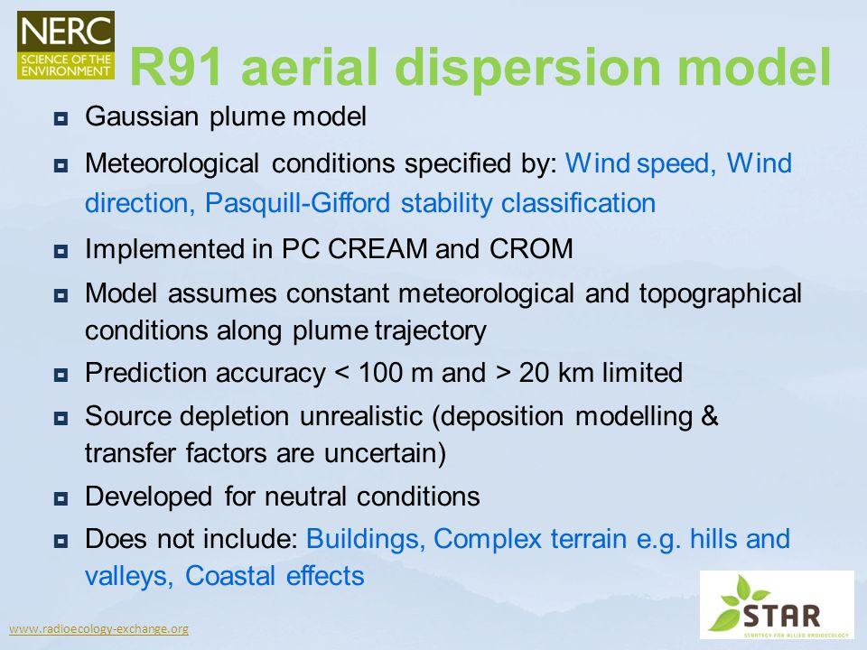 R91 aerial dispersion model