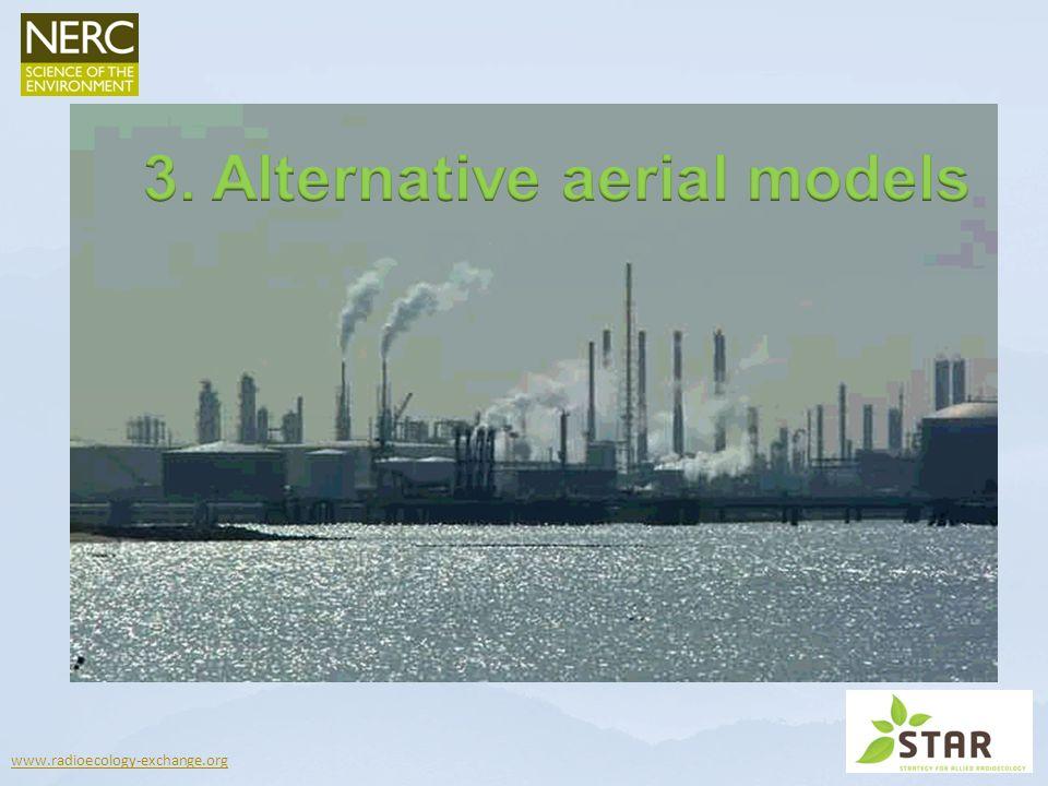 3. Alternative aerial models
