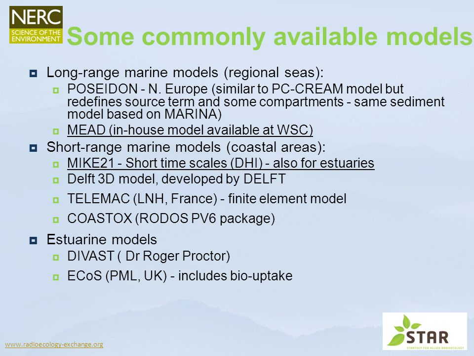 Some commonly available models