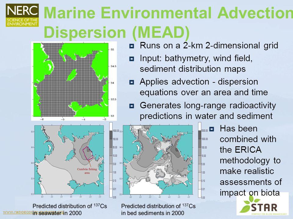 Marine Environmental Advection Dispersion (MEAD)
