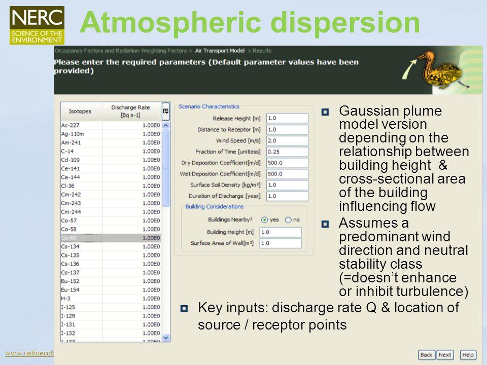 Atmospheric dispersion