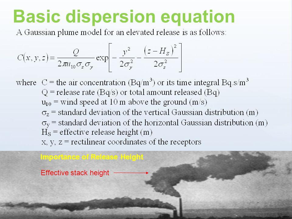 Basic dispersion equation