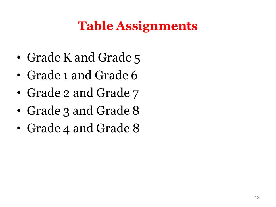 Table Assignments Grade K and Grade 5. Grade 1 and Grade 6. Grade 2 and Grade 7. Grade 3 and Grade 8.