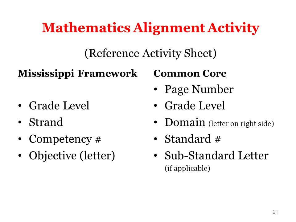 Mathematics Alignment Activity
