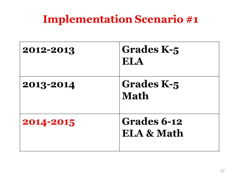 Implementation Scenario #1