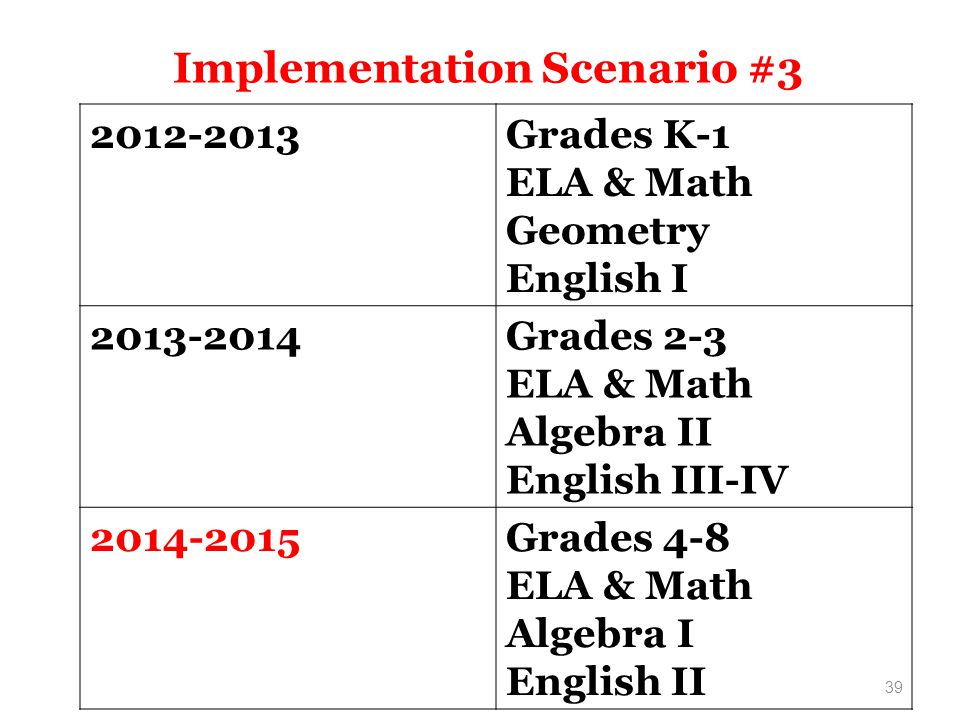 Implementation Scenario #3