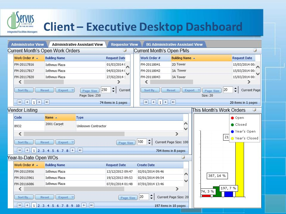 Client – Executive Desktop Dashboard