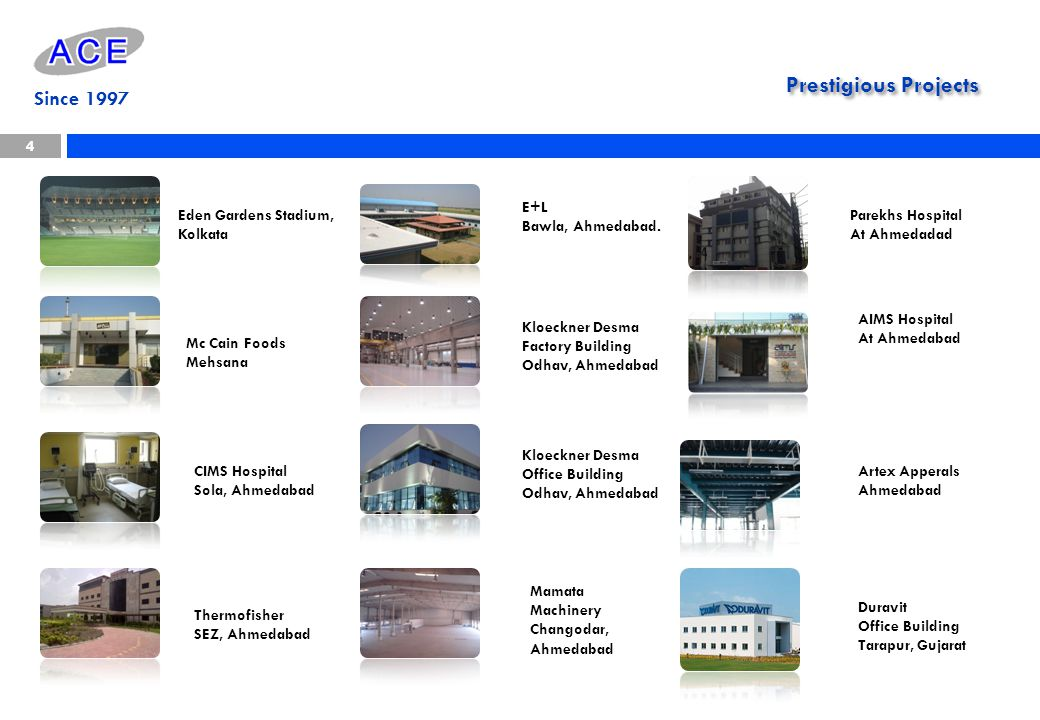Prestigious Projects Since 1997 E+L Bawla, Ahmedabad.