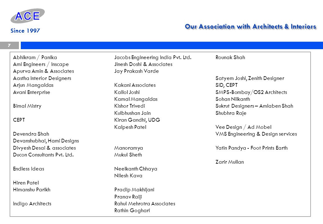 Our Association with Architects & Interiors