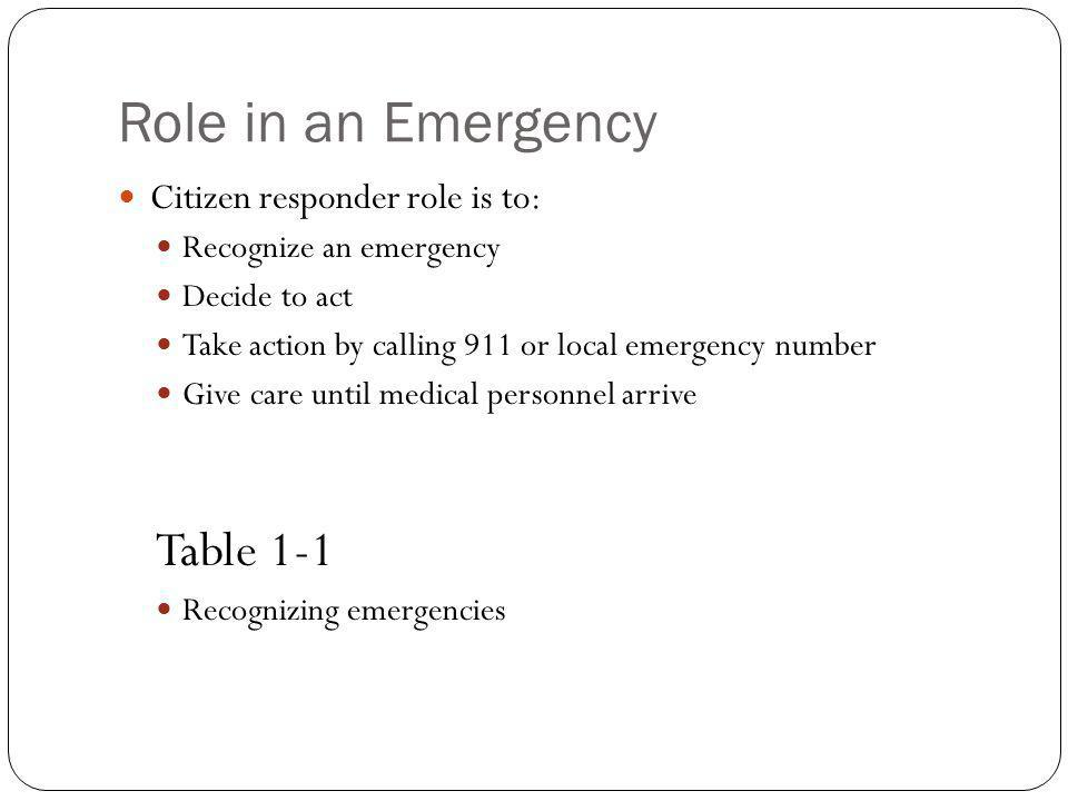Role in an Emergency Table 1-1 Citizen responder role is to: